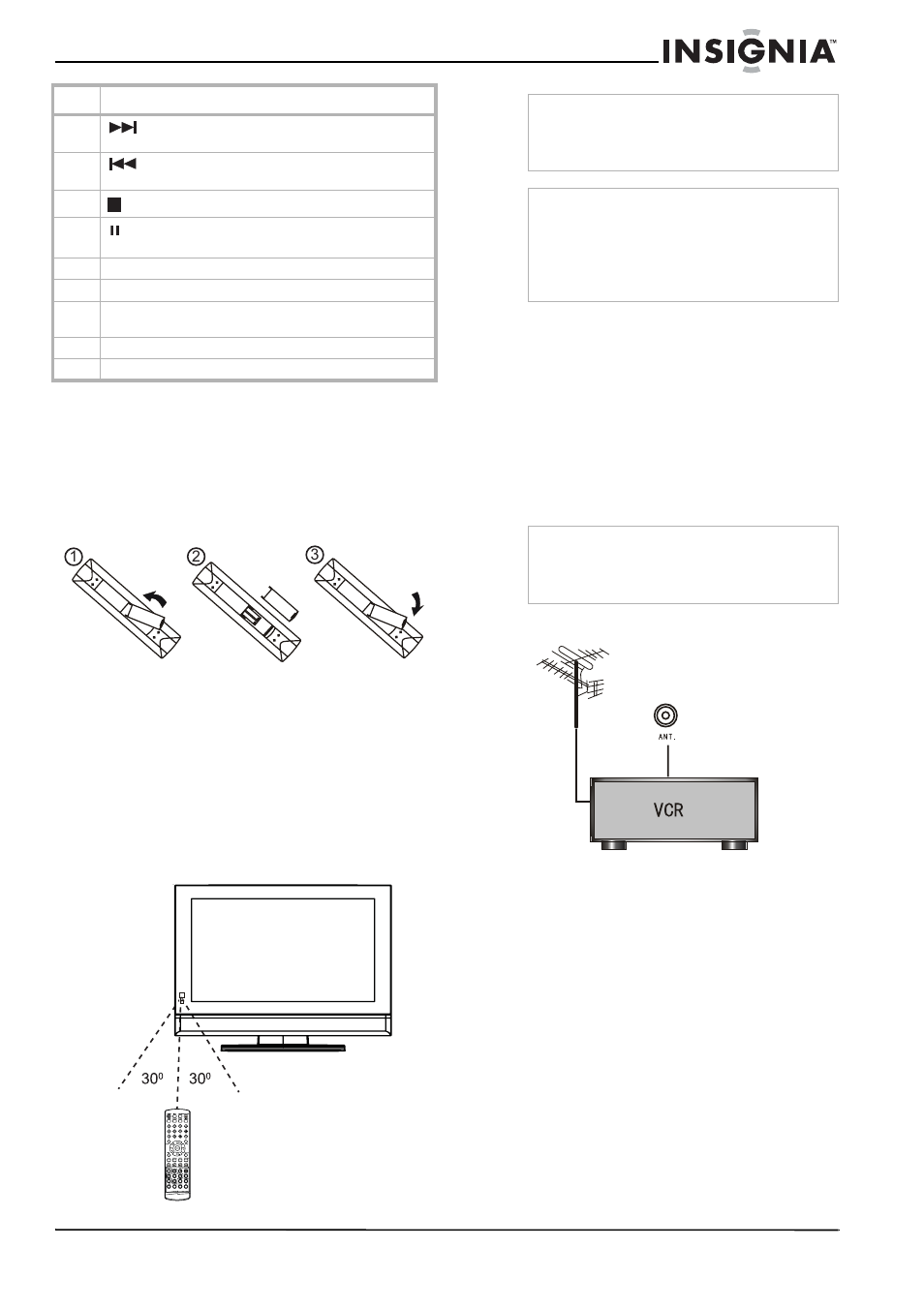 Setting up your tv, Installing the remote control batteries