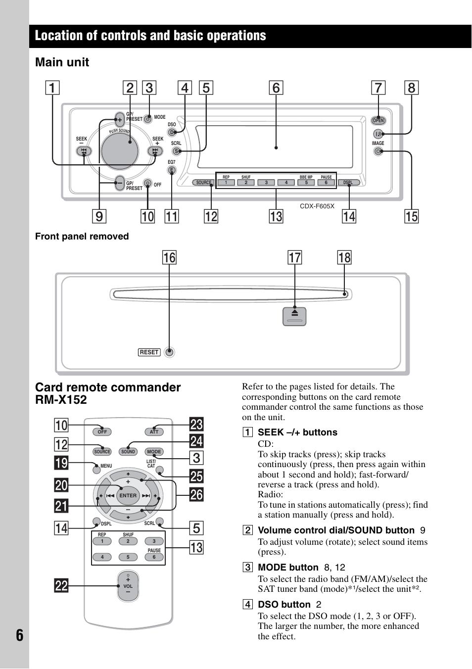 Sony Cdx M750 Wiring Diagram Diagrams Gt250mp F605x Manual
