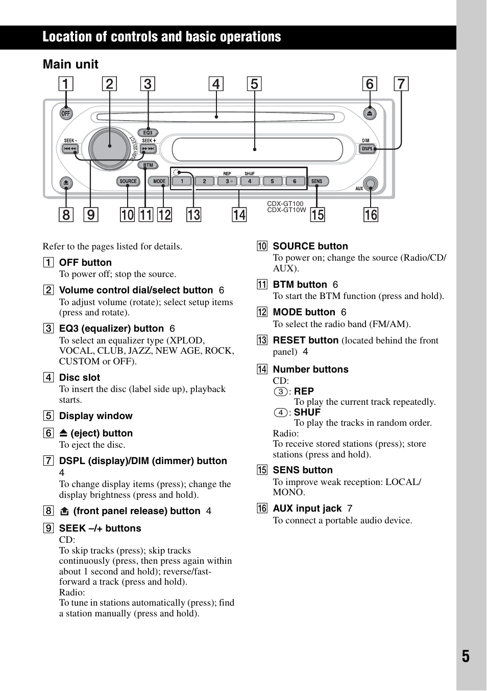 Sony Cdx Gt10w Wiring Harness For Detailed Schematics Diagram Gt340 Manual One Word Quickstart Guide Book U2022 Connector