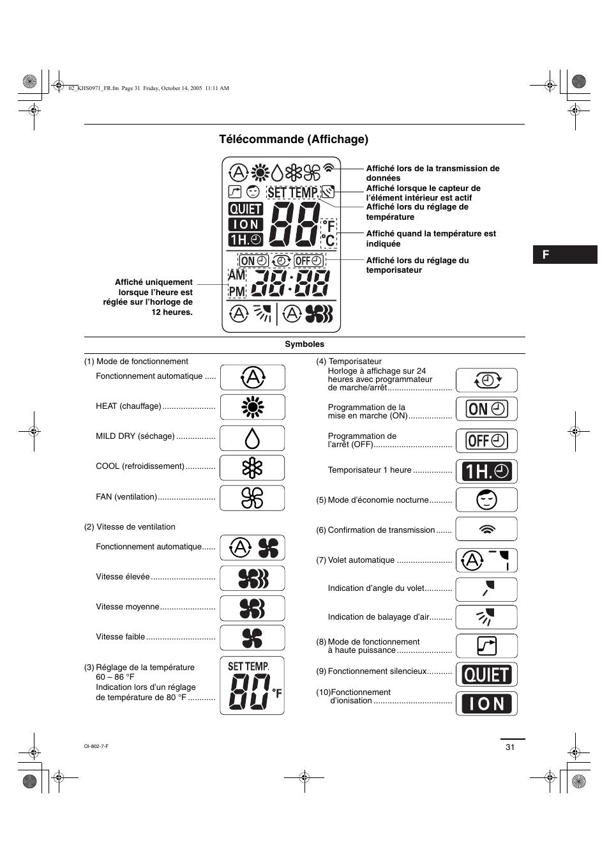 T 233 L 233 Commande Affichage Sanyo Inverter Controlled Split
