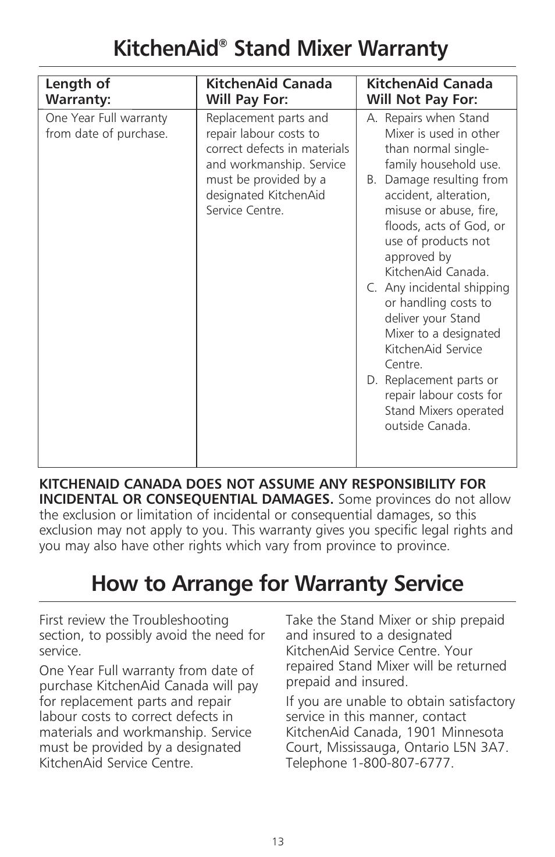 kitchenaid stand mixer warranty how to arrange for warranty