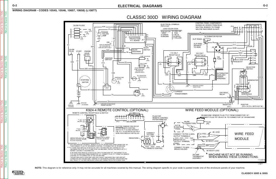 classic 300d wiring diagram, electrical diagrams, wire feed module  (optional) w ire feed mod ule | lincoln electric classic svm194-a manuel  d'utilisation | page 208 / 232  modes-d-emploi.com