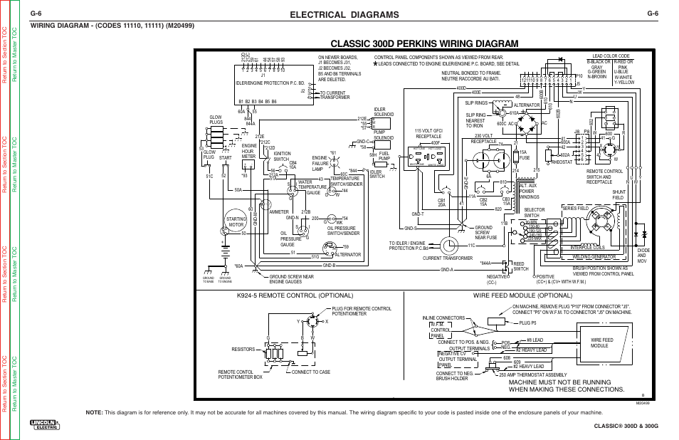 Classic 300d perkins wiring diagram, Electrical diagrams | Lincoln Electric  CLASSIC SVM194-A Manuel d'utilisation | Page 212 / 232 | 1981 300d Wiring Diagram |  | Modes-d-emploi.com