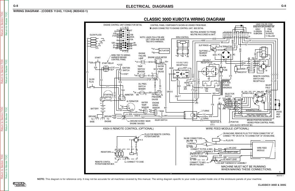 classic 300d kubota wiring diagram  electrical diagrams