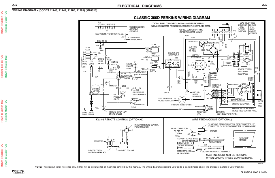 Classic 300d perkins    wiring       diagram     Electrical    diagrams         Lincoln    Electric CLASSIC SVM194A