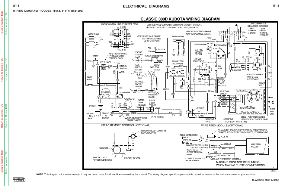 classic 300d kubota wiring diagram, electrical diagrams | lincoln electric  classic svm194-a manuel d'utilisation | page 217 / 232  modes-d-emploi.com