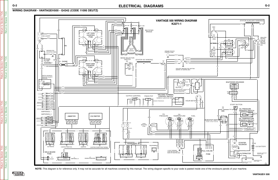 Vantage Wiring Diagram - 2010 Chrysler Town And Country Fuse Box Layout for Wiring  Diagram SchematicsWiring Diagram Schematics
