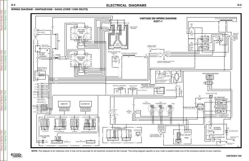 Vantage Wiring Diagram Optionrh1yjmasberndttranslationsde: Aston Martin Vantage Wiring Diagram At Gmaili.net