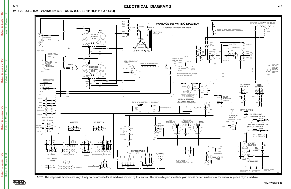 Electrical Diagrams  Vantage 500 Wiring Diagram  Vantage