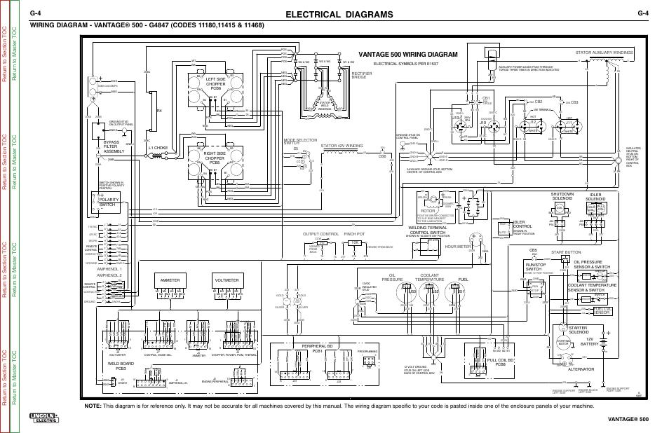 electrical diagrams, vantage 500 wiring diagram, vantage® 500 | lincoln  electric vantage svm178-b manuel d'utilisation | page 262 / 278  modes-d-emploi.com
