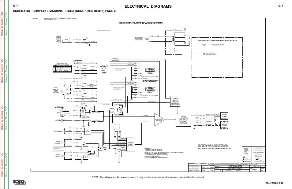 Vantage Wiring Diagram Valrh8rtconstantinctiefde: Aston Martin Vantage Wiring Diagram At Gmaili.net
