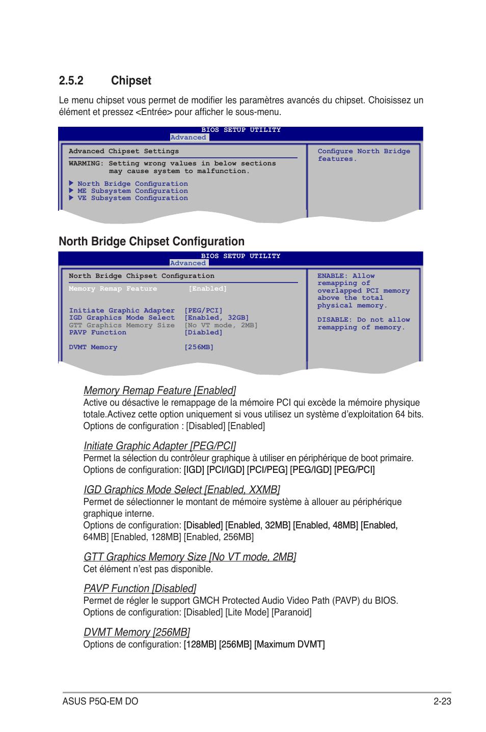 2 chipset, North bridge chipset configuration, Initiate