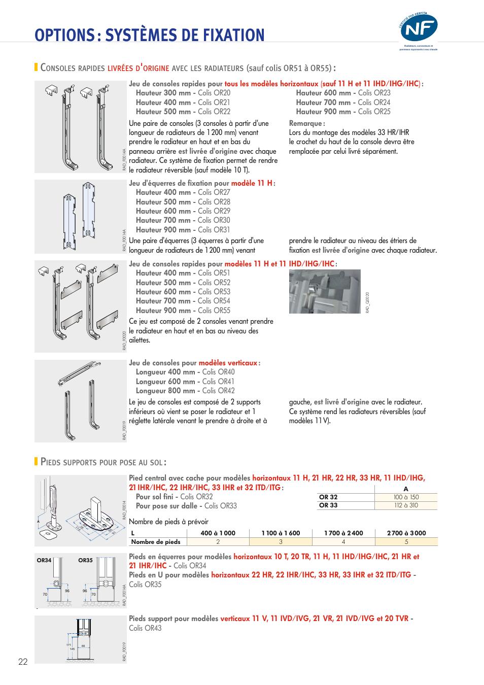 Radiateur artis cheap radiateur panneau acier acova - Radiateur de dietrich ...