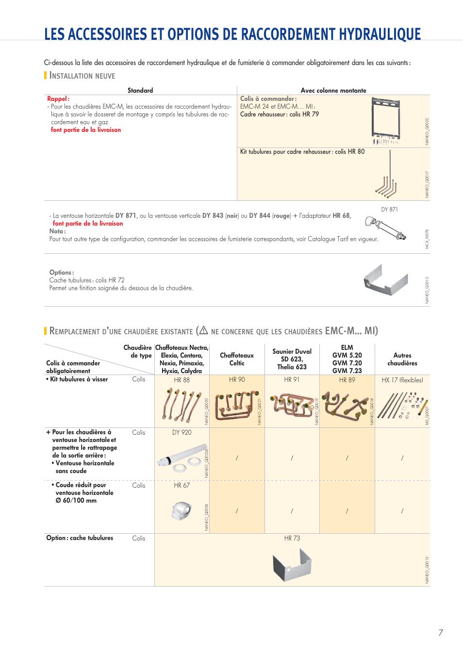 installation neuve emc m mi de dietrich naneo manuel d 39 utilisation page 7 12. Black Bedroom Furniture Sets. Home Design Ideas