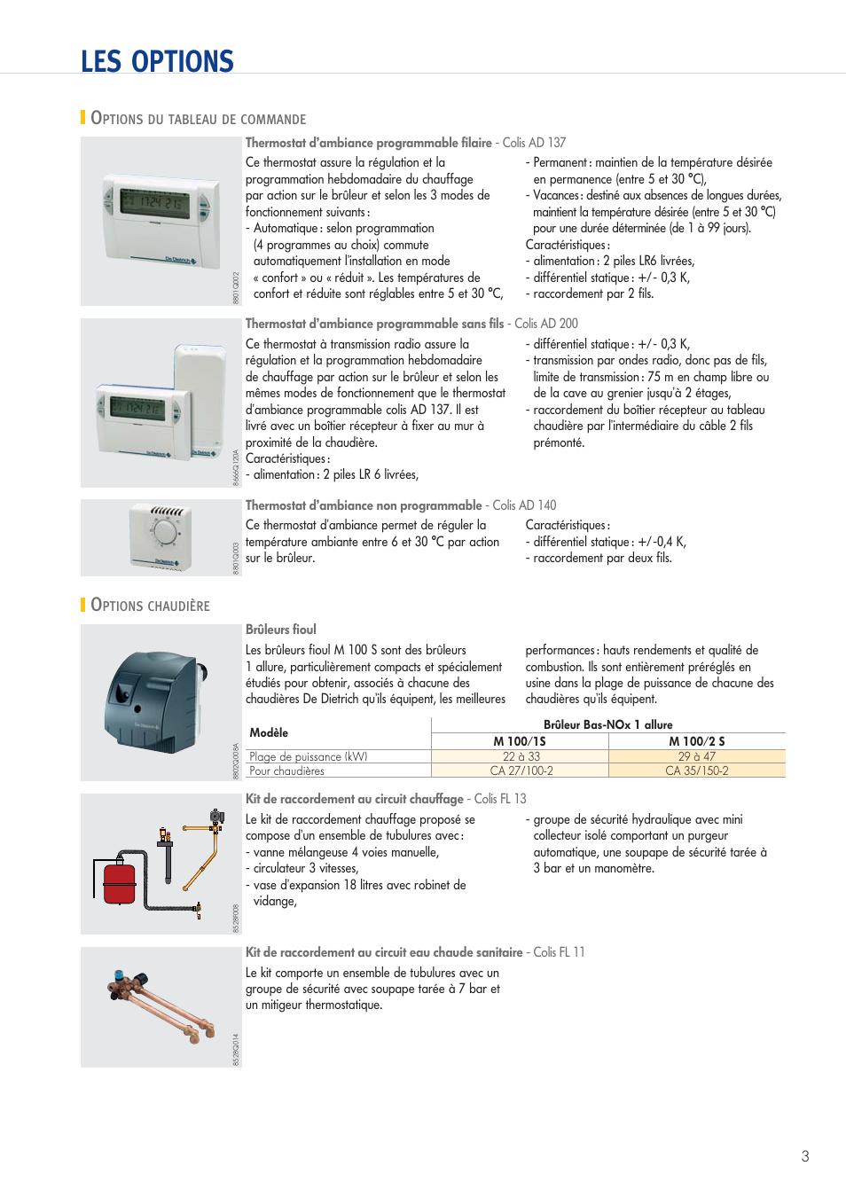 les options options du tableau de commande options chaudi re de dietrich premys ca 2 cam. Black Bedroom Furniture Sets. Home Design Ideas