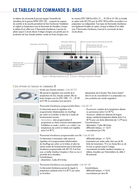 le tableau de commande b base les options du tableau de commande b de dietrich dtg 130. Black Bedroom Furniture Sets. Home Design Ideas