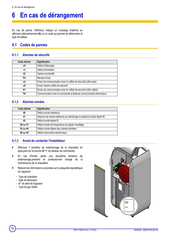 6 en cas de d rangement 1 codes de pannes 1 alarmes de for Alarme verisure mode d emploi