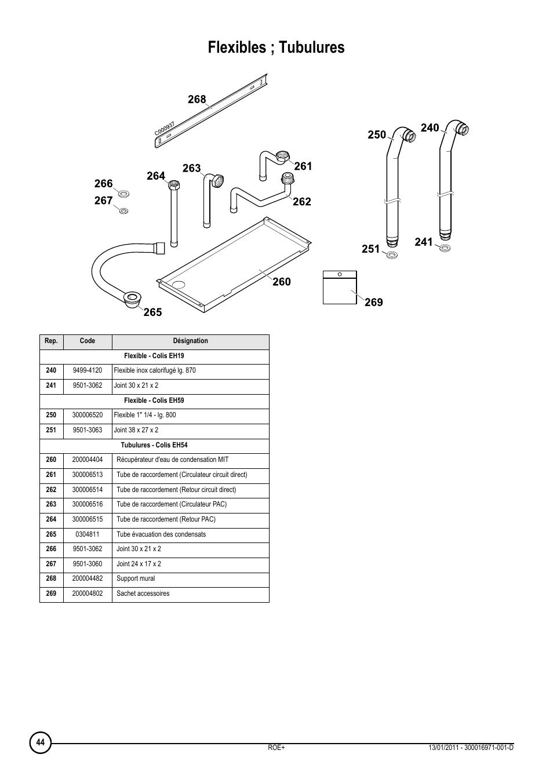 flexibles tubulures de dietrich roe manuel d. Black Bedroom Furniture Sets. Home Design Ideas