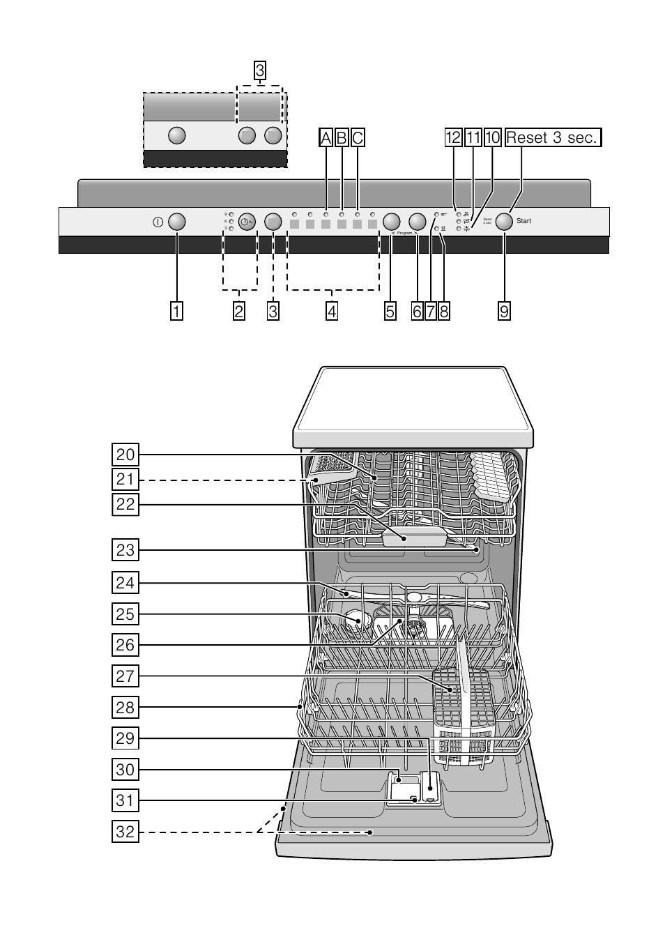 8 utilisation conforme utilisation conforme consignes de s curit bosch smv50e60eu lave. Black Bedroom Furniture Sets. Home Design Ideas