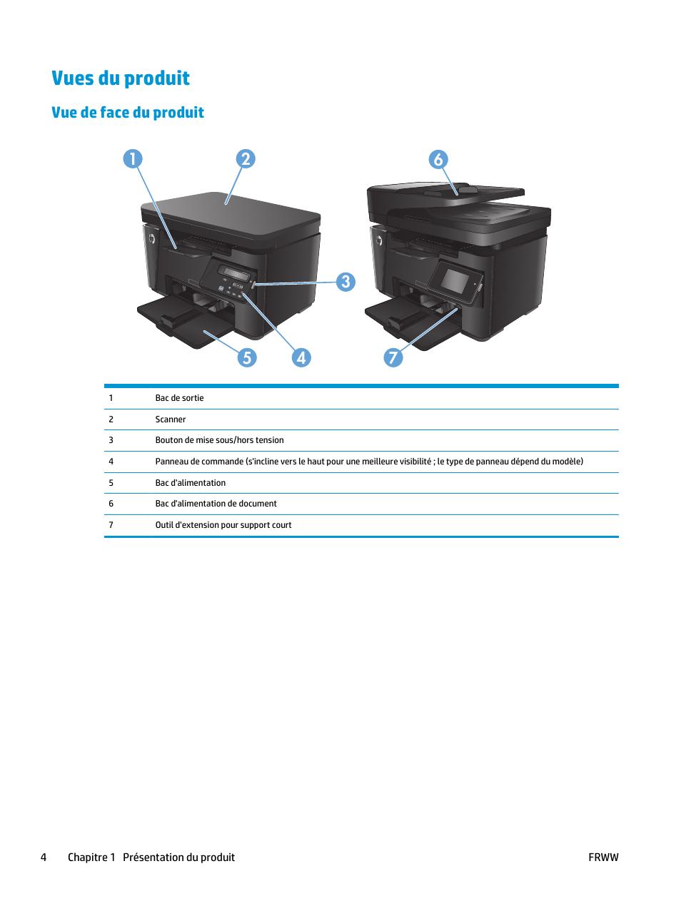 vues du produit vue de face du produit hp imprimante multifonction hp laserjet pro m127fw. Black Bedroom Furniture Sets. Home Design Ideas