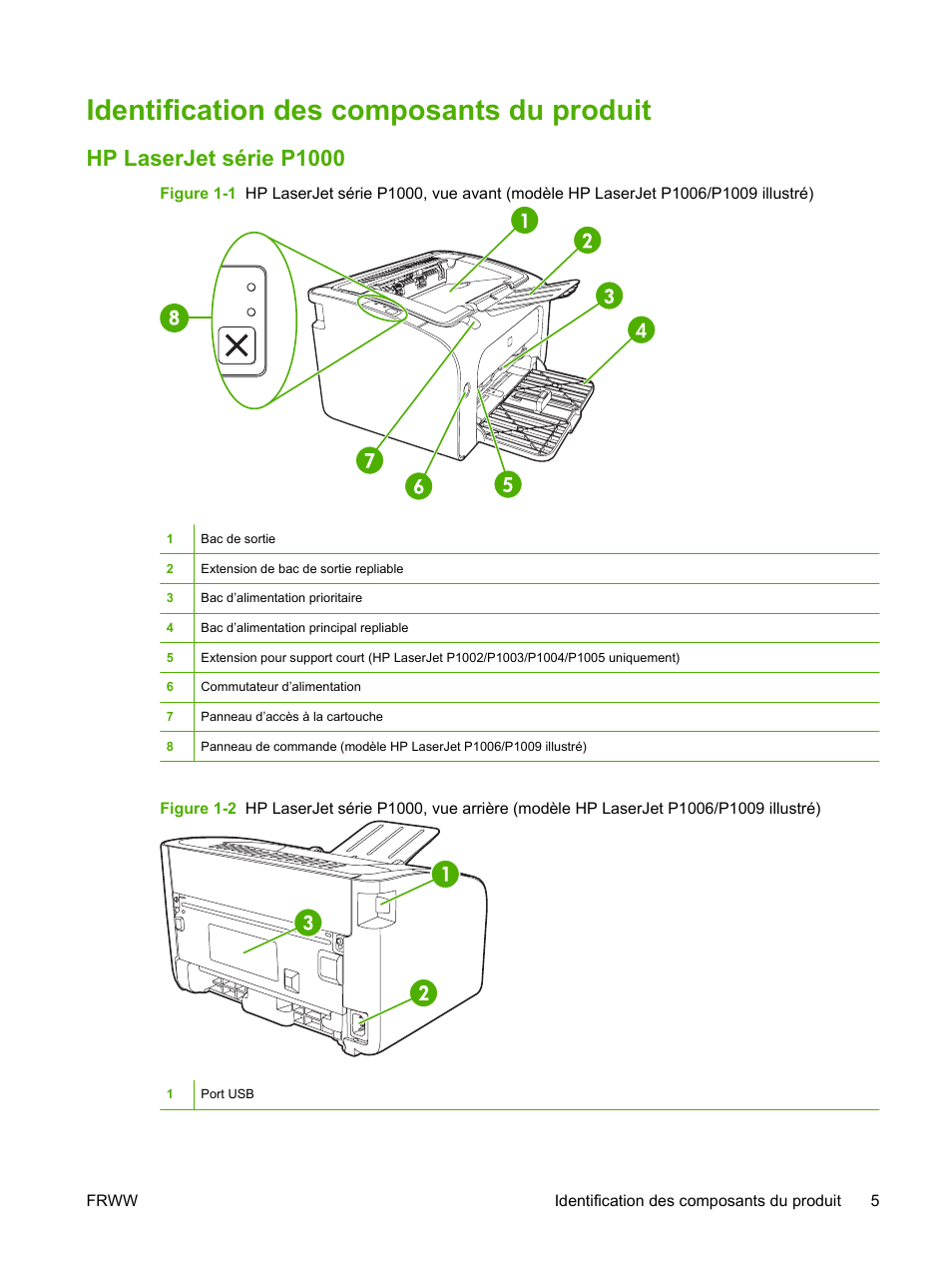 1005 инструкция laserjet hp