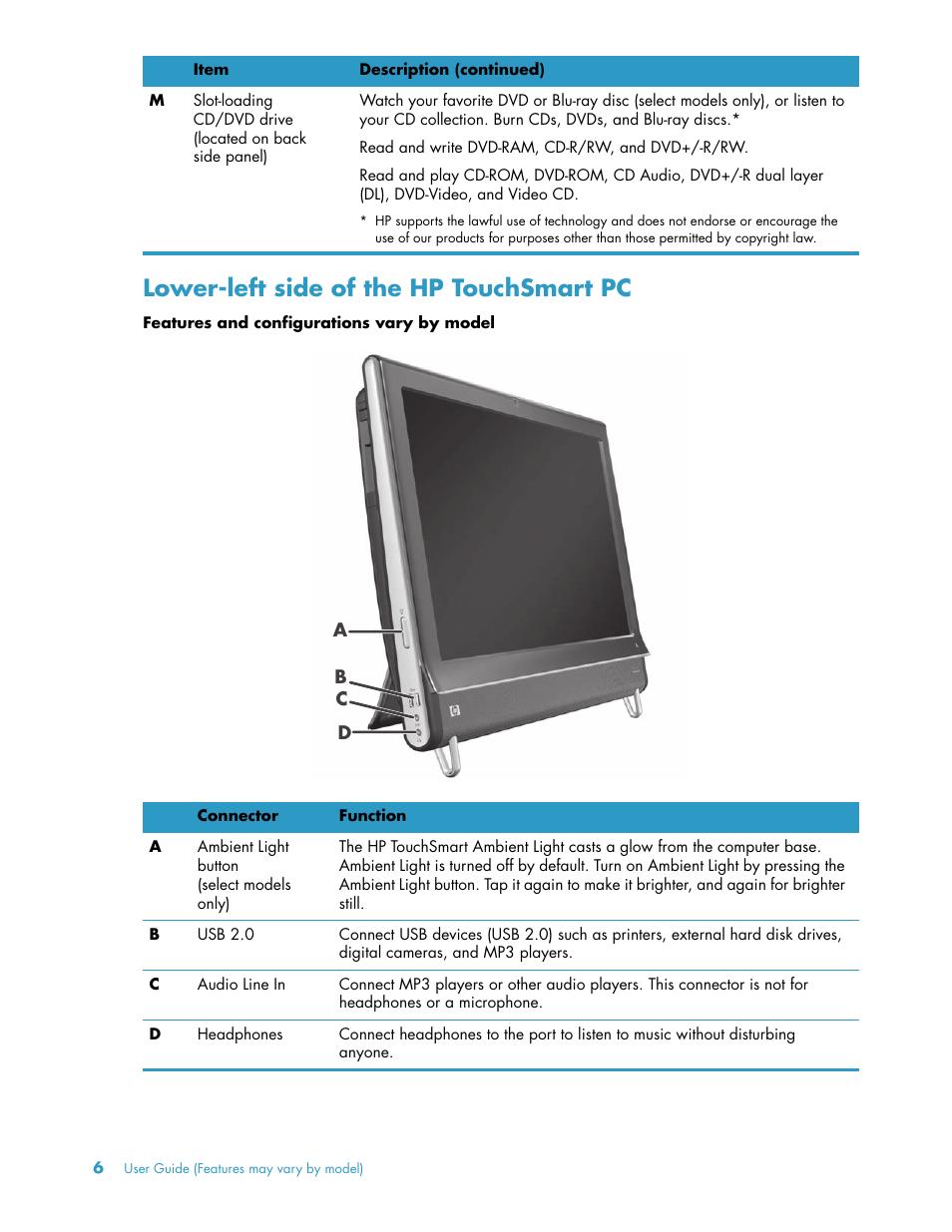 Lower-left side of the hp touchsmart pc | HP TouchSmart 600-1152 Desktop PC  Manuel d'utilisation | Page 12 / 148