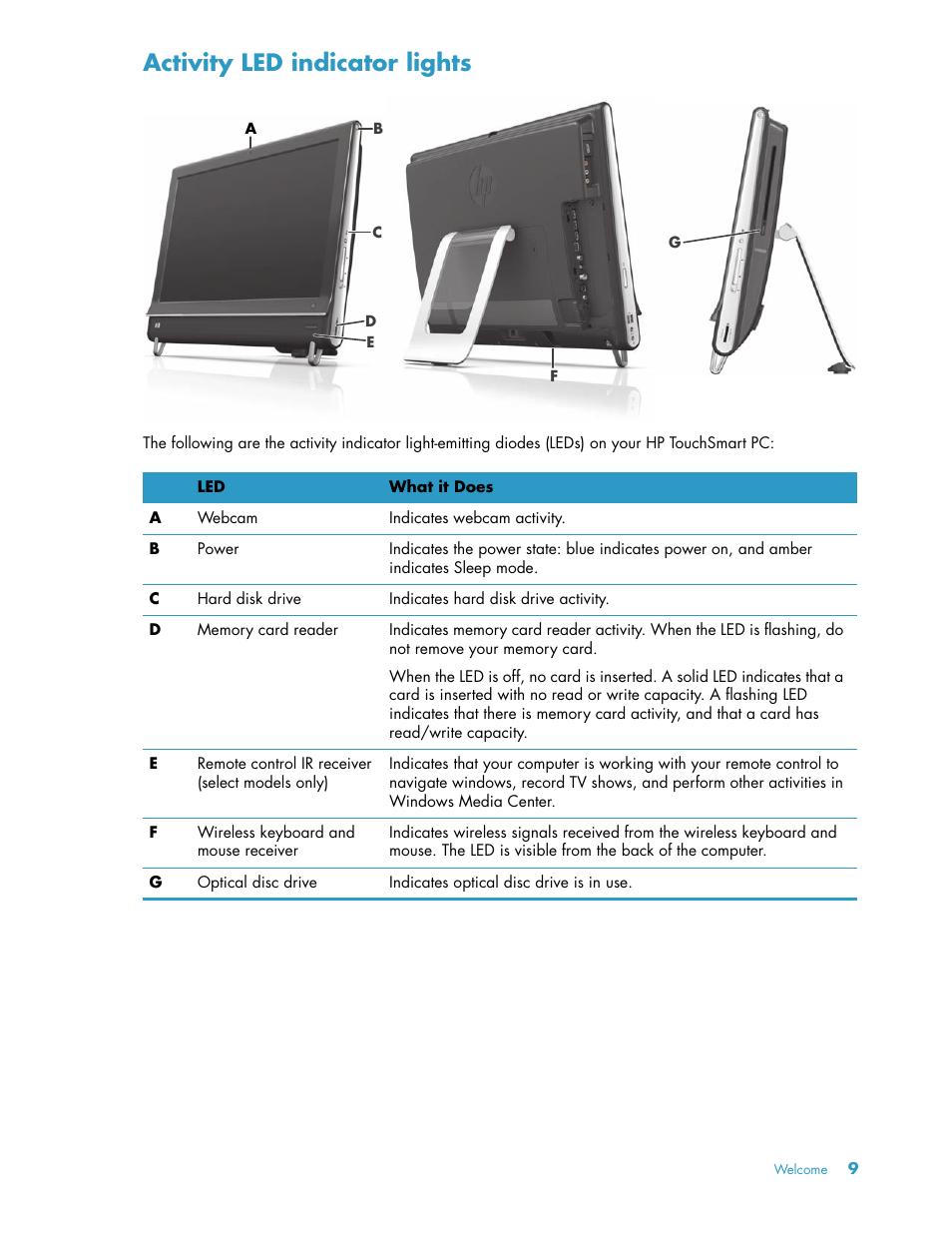 Activity led indicator lights | HP TouchSmart 600-1152 Desktop PC Manuel  d'utilisation | Page 15 / 148