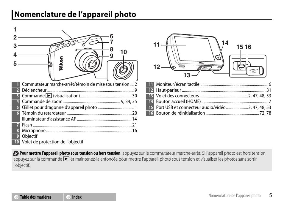 nomenclature de l appareil photo nikon coolpix s01. Black Bedroom Furniture Sets. Home Design Ideas