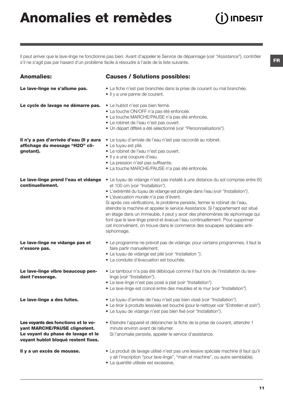 Anomalies Et Remedes Indesit Iwd 71251 S C Fr Manuel D