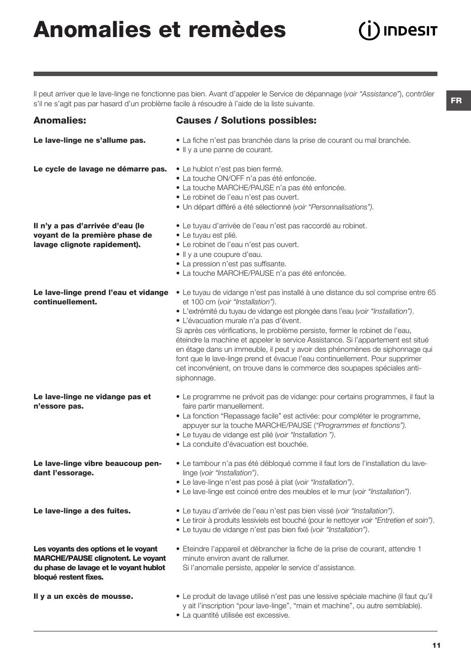 Anomalies Et Remedes Indesit Iwc 71251 C Fr T Manuel D