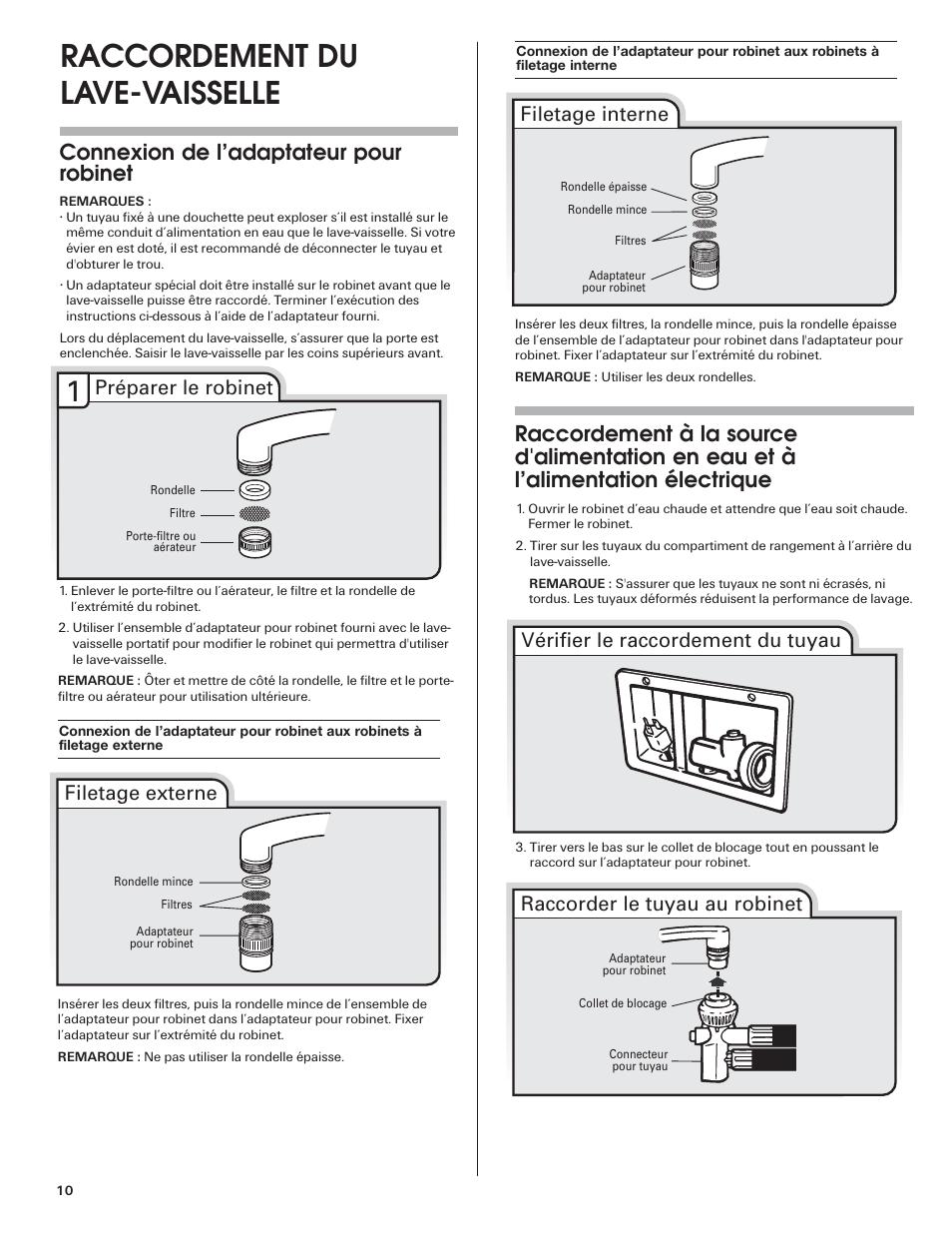 Raccordement Du Lave Vaisselle Connexion De L Adaptateur Pour