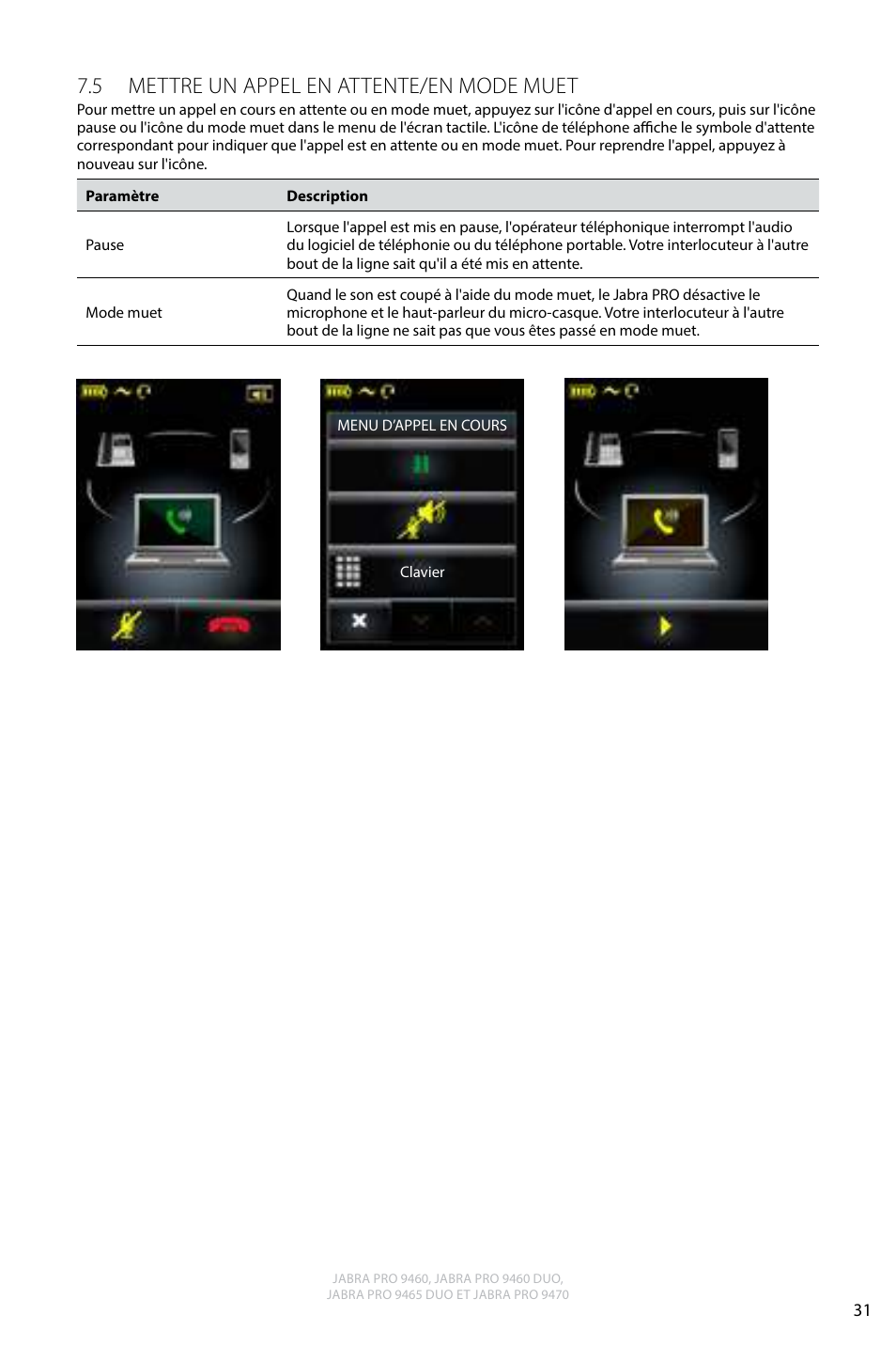 ff5cd3df3d8 5 mettre un appel en attente/en mode muet, Fr anç ais | Jabra PRO 9470 User  Manual Manuel d'utilisation | Page 30 / 43