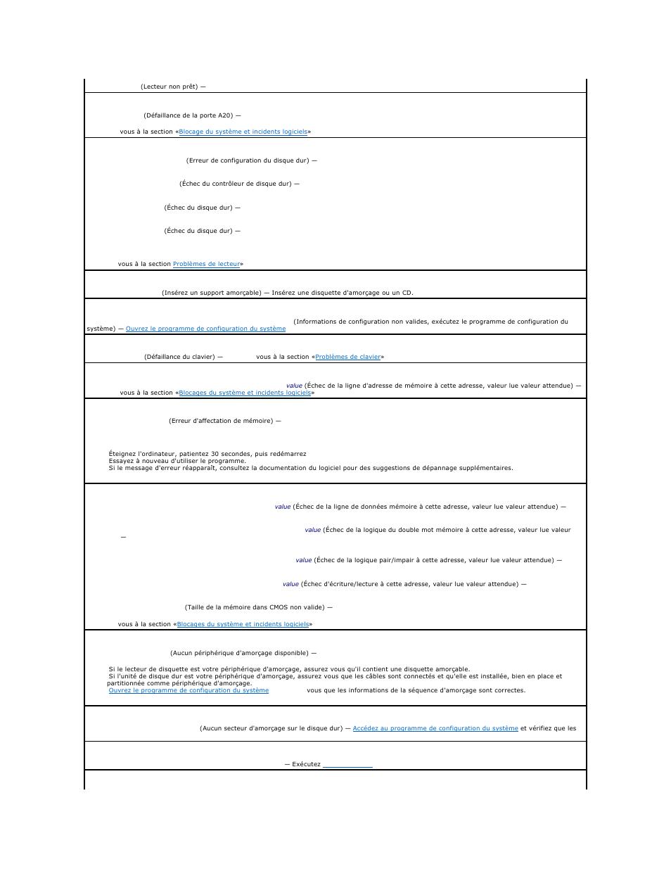 Dell OptiPlex GX620 Manuel d'utilisation   Page 221 / 262