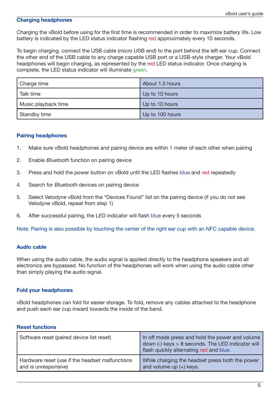 Velodyne Vbold Manuel Dutilisation Page 7 22 Flashing Led Battery Status Indicator