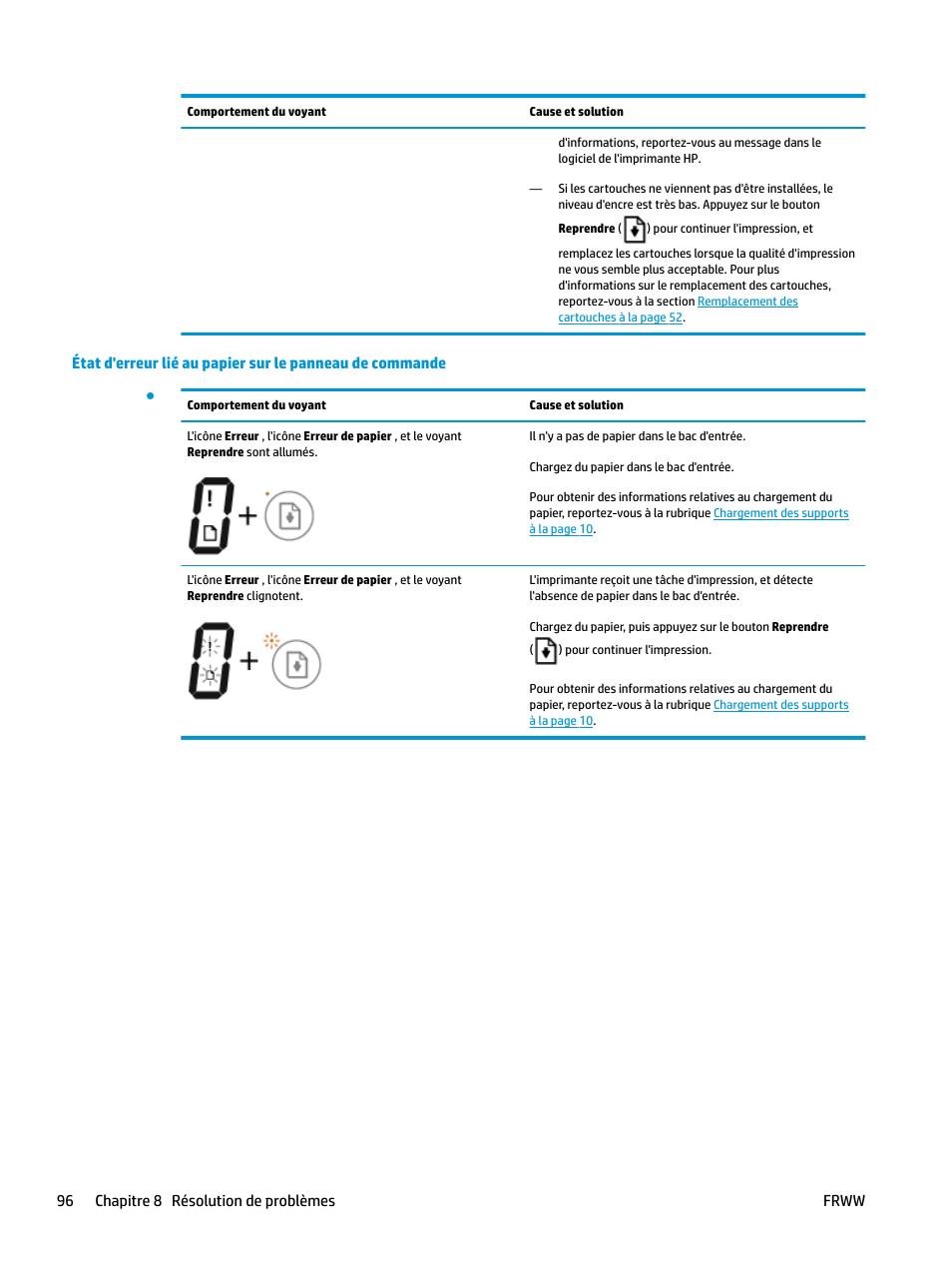 96 chapitre 8 résolution de problèmes frww hp deskjet 3700 manuel