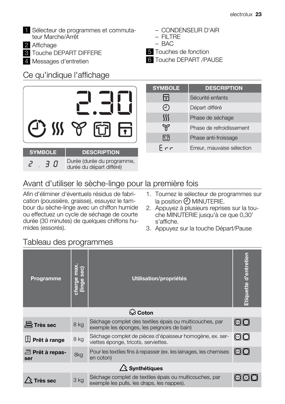 ce qu 39 indique l 39 affichage tableau des programmes electrolux edc78550w manuel d 39 utilisation. Black Bedroom Furniture Sets. Home Design Ideas